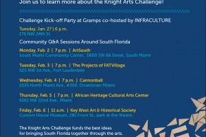 Knight Arts Challenge 2015